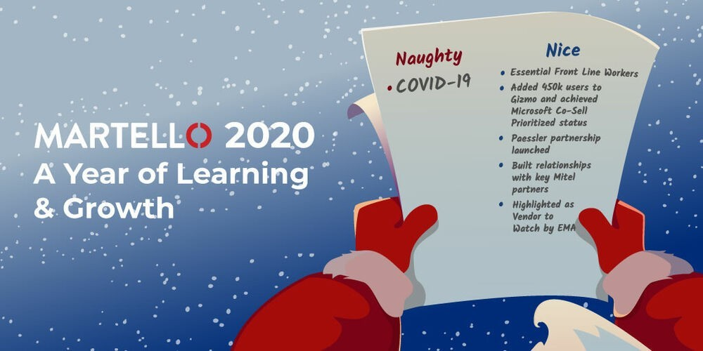 Martello 2020: A Year of Learning & Growth